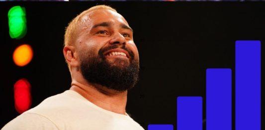 WWE muss aufpassen: Mit Miro ging's für AEW Dynamite weiter hoch - (c) 2020 Lee South, All Elite Wrestling